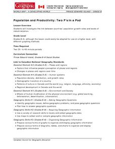 Population and Productivity: Two P's in a Pod Lesson Plan