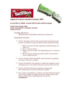 Skittle Around with Fraction and Percentages Lesson Plan