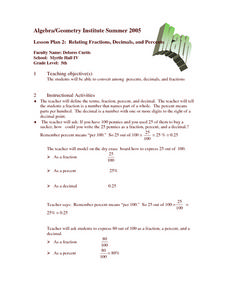 Relating Fractions, Decimals, and Percents Lesson Plan