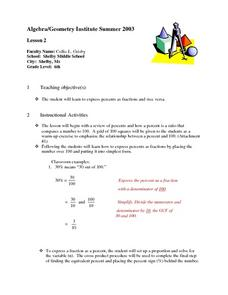 Converting fraactions and percents Lesson Plan