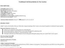 Traditional Soil Remediation in the Garden Lesson Plan