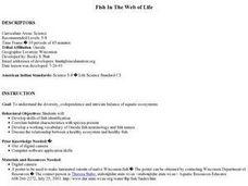 Fish In The Web of Life Lesson Plan