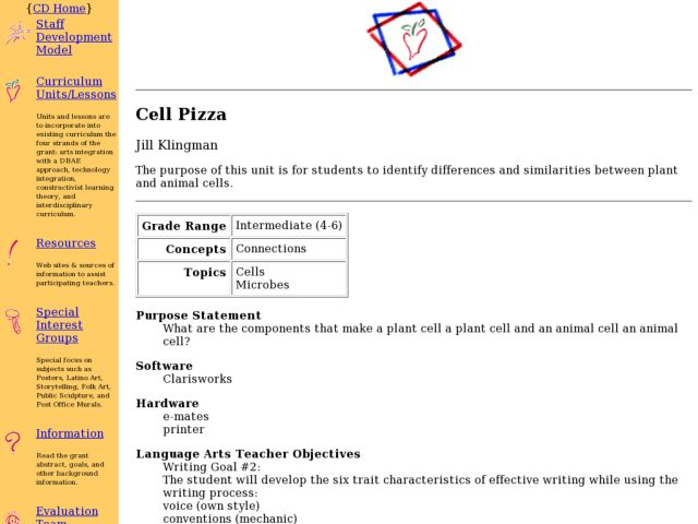 Cell Pizza Lesson Plan