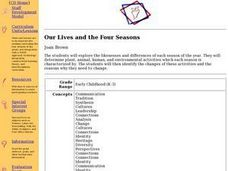 Our Lives and the Four Seasons Lesson Plan