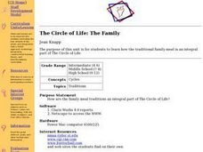 Family: The Circle of Life Lesson Plan