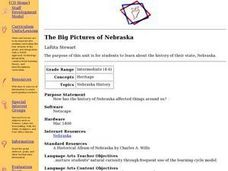 Nebraska: Using Pictures Lesson Plan