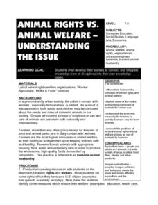 Animal Rights Vs. Animal Welfare - Understanding the Issue Lesson Plan