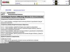 Investigate Factors Affecting Nitrates in Groundwater Lesson Plan