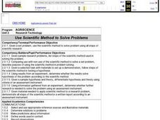 Use Scientific Method to Solve Problems Lesson Plan