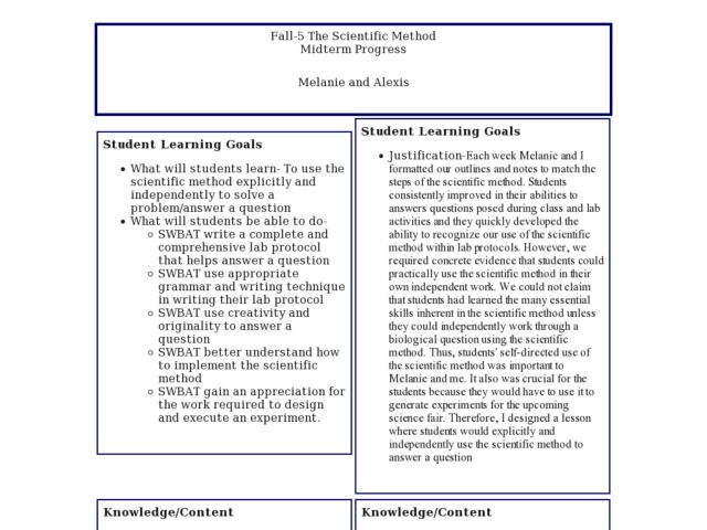 lesson plan for writing research papers DocPlayer net