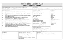 ADULT ESOL LESSON PLAN--Government and Community Resources Lesson Plan