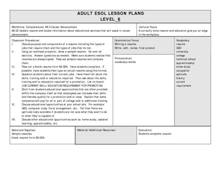 building a resume lesson plan for 10th