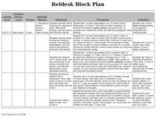 Refdesk Block Plan Lesson Plan