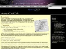 Meteors and Meteorites Lesson Plan