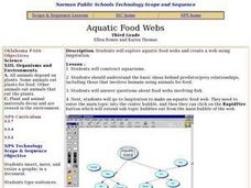Aquatic Food Webs Lesson Plan