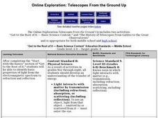 Online Exploration: Telescopes From the Ground Up Lesson Plan
