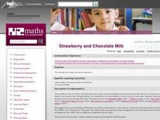 Strawberry and Chocolate Milk Lesson Plan