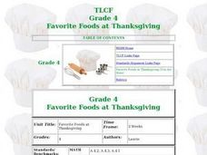 Favorite Foods at Thanksgiving Lesson Plan