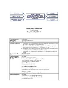 The Wave of the Future Lesson Plan