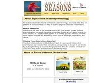Signs of the Seasons Lesson Plan