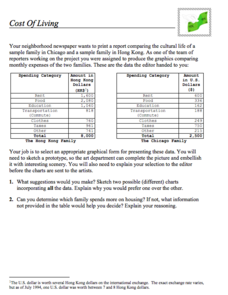Cost Of Living Worksheet - Karibunicollies