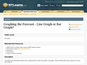 Graphing the Forecast - Line Graph or Bar Graph? Lesson Plan