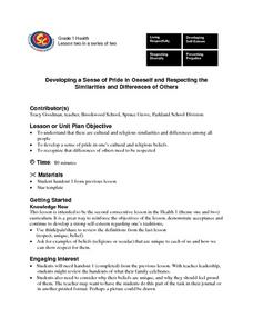 Developing a Sense of Pride in Oneself and Respecting the Similarities and Differences of Others (Lesson 2) Lesson Plan