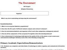 Environment: Where Do I Fit In? Lesson Plan