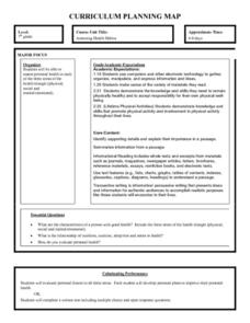 Assessing Health Habits Lesson Plan