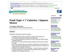Food Type And Calories Per Square Meter Lesson Plan