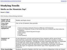 Shells on the Mountain Top? Lesson Plan