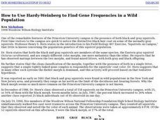 How To Use Hardy-Weinberg to Find Gene Frequencies in s Wild Population Lesson Plan