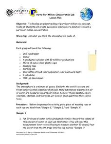 Parts-Per-Million Concentration Lab Lesson Plan