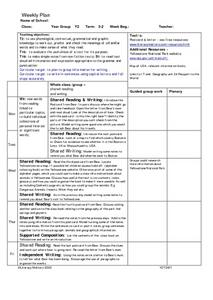 Weekly Lesson Plan- Guided Reading Lesson Plan
