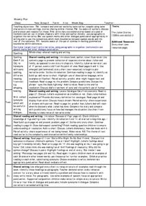 Author Comparisons Lesson Plan