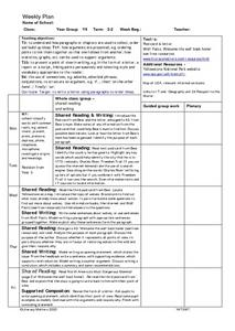 Shared Reading and Writing Postcards and Letters Lesson Plan