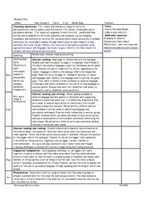 Shared Reading and Writing How to Persuade People Lesson Plan
