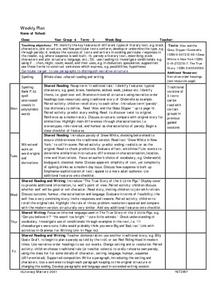 Fairy Tale Reading Lesson Plan