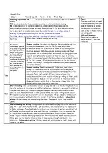 Book of Memories Lesson Plan