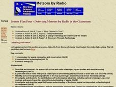Detecting Meteors by Radio in the Classroom Lesson Plan