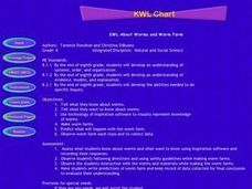 KWL About Worms and Worm Farm Lesson Plan