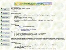 Favorite Pizza Topping Lesson Plan