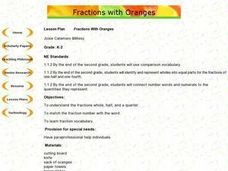 Fractions With Oranges Lesson Plan