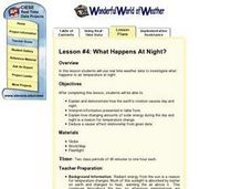 What Happens At Night? Lesson Plan