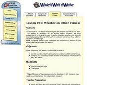 Weather on Other Planets Lesson Plan