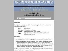 A Human Rights Tree Lesson Plan