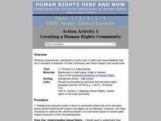 Creating a Human Rights Community Lesson Plan
