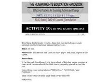 Human Rights Timeline Lesson Plan