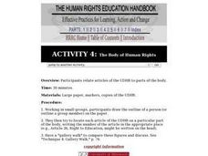 The Body of Human Rights Lesson Plan