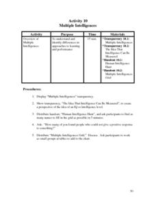 Activity 10: Multiple Intelligences Lesson Plan